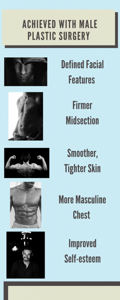 Dr. Chin Male Plastic Surgery Blog Infographic-img-blog