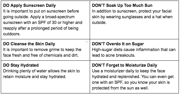 Protect Your Face: Skin Care 101   Mark A  Chin, MD